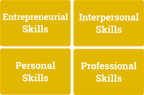 Entrepreneurial, interpersonal, personal and professional skills are taught in 27J