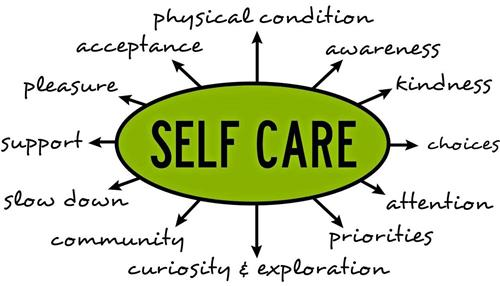 Human Resources / Self Care & Wellness