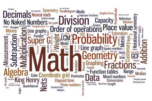 6th Grade Math / Welcome to 6th Grade Mathematics