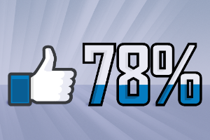 thumbs up 78 percent